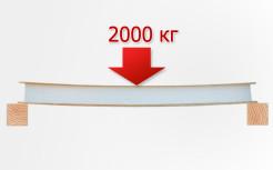 Попреречная нагрузка на СИП панель 2000 кг