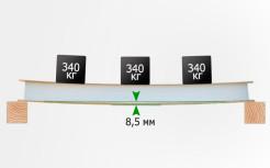 Распределенная поперечная нагрузка на СИП панель